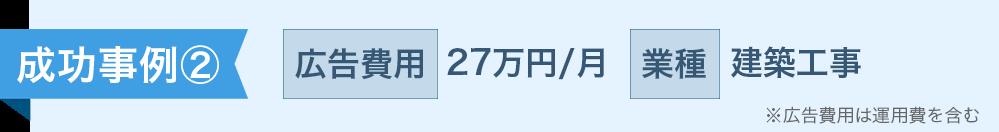 成功事例② 広告費用 27万円/月 業種 建築工事